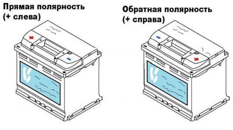 загородном аккумулятор прямой полярности в картинках что нужно сделать