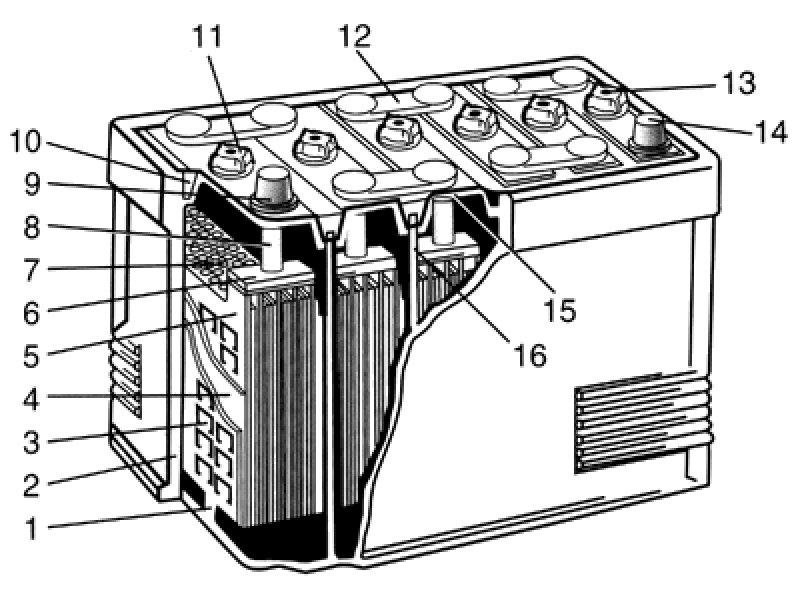 видео как правильно залить электролит в аккумулятор